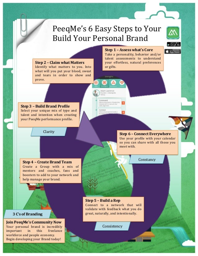 PeeqMe's  6  Easy  Steps  to  Your   Build  Your  Personal  Brand            Step  1  ...