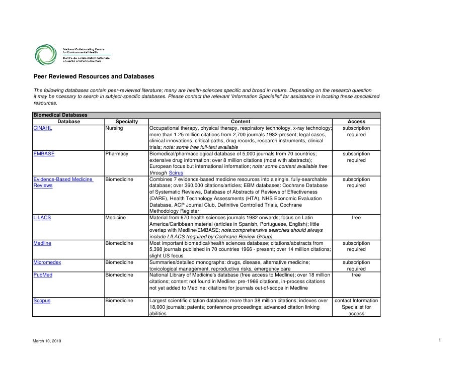Peer Reviewed Databases and Resources in Environmental Health