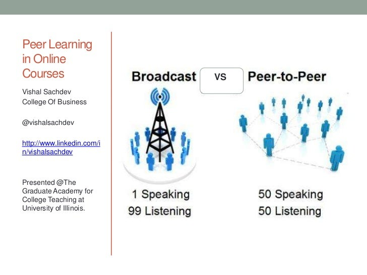 Creating Effective Peer Learning Environments in Online Courses