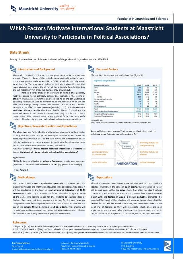 apa research paper survey