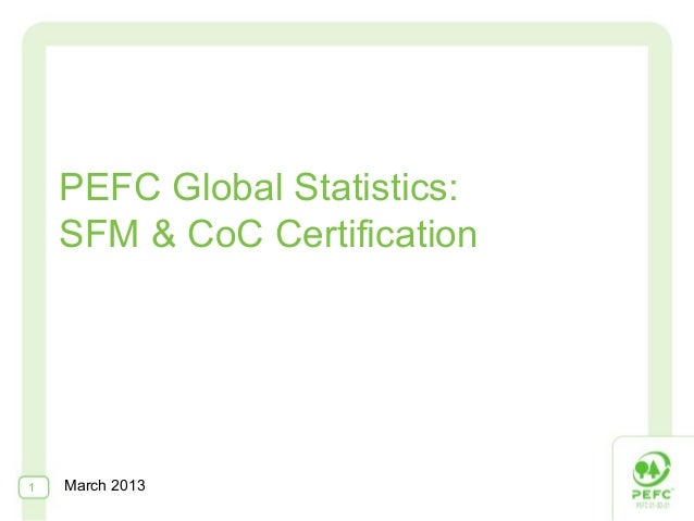 PEFC Global Statistics:SFM & CoC CertificationMarch 20131