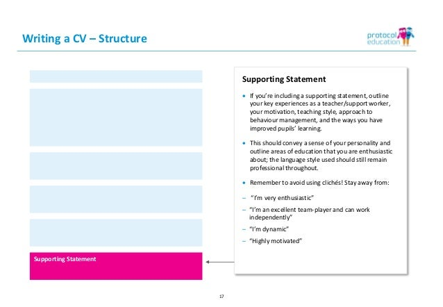 How to write supporting statement