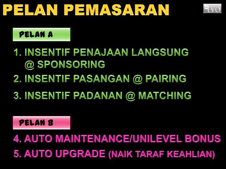 PELAN PEMASARAN<br />Pelan A<br />1. INSENTIF PENAJAAN LANGSUNG     @ SPONSORING<br />2. INSENTIF PASANGAN @ PAIRING<br />...
