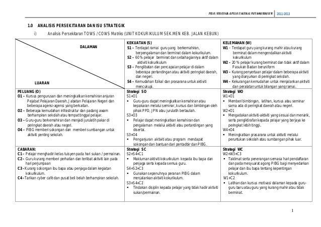 PELAN STRATEGIK & PELAN TAKTIKAL UNIT KOKURIKULUM 2011-20131.0 ANALISIS PERSEKITARAN DAN ISU STRATEGIKi) Analisis Persekit...