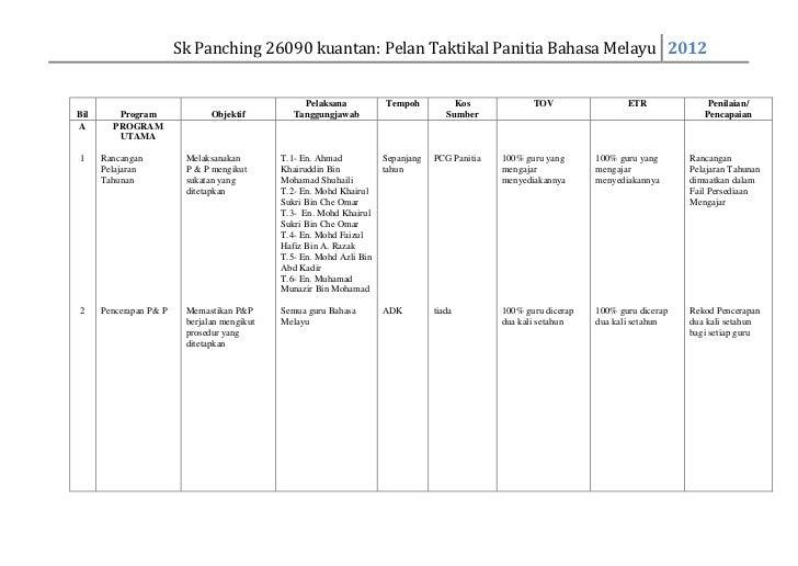 Sk Panching 26090 kuantan: Pelan Taktikal Panitia Bahasa Melayu 2012                                                  Pela...