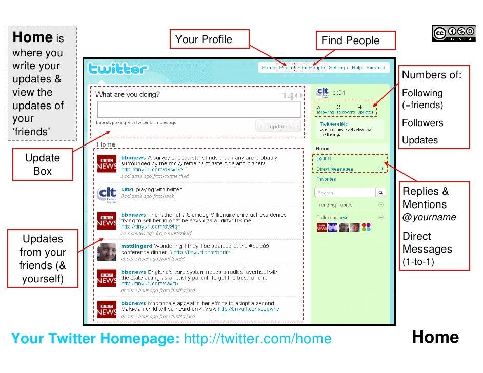 Annotated Twitter Screenshots