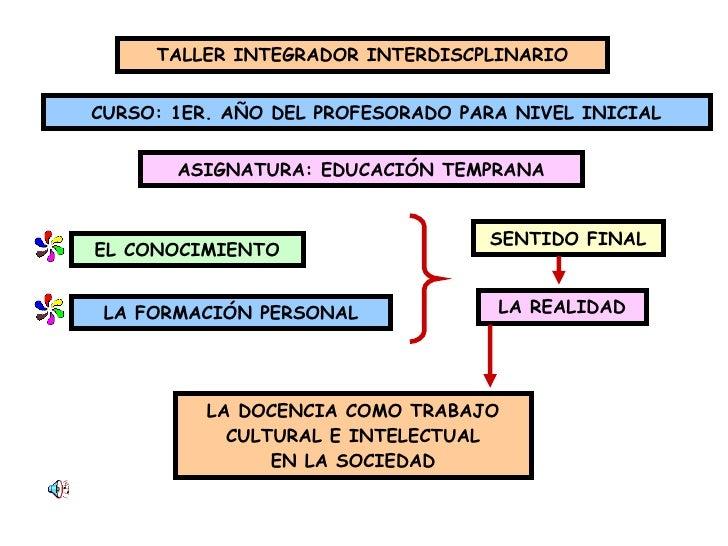 TALLER INTEGRADOR INTERDISCPLINARIO ASIGNATURA: EDUCACIÓN TEMPRANA CURSO: 1ER. AÑO DEL PROFESORADO PARA NIVEL INICIAL EL C...