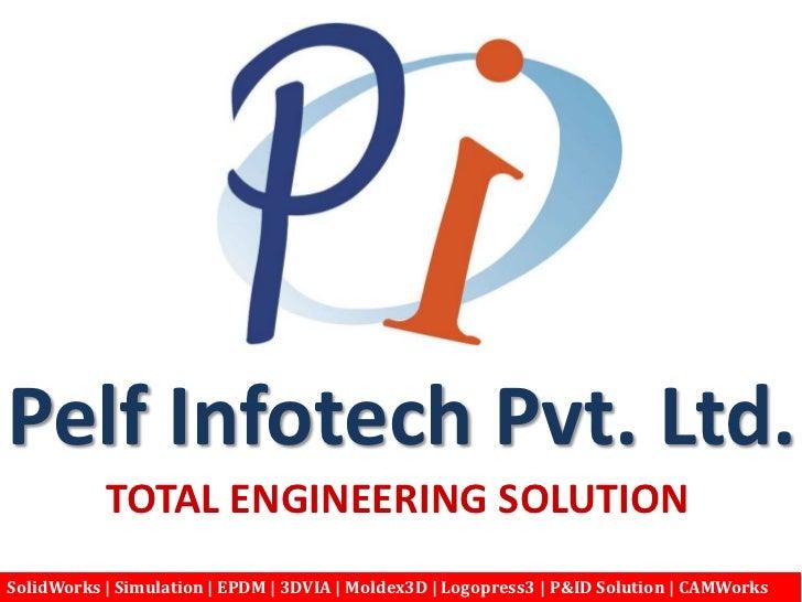 Pelf Infotech Pvt. Ltd