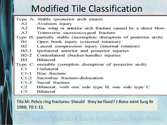 Pelvic fracture classification
