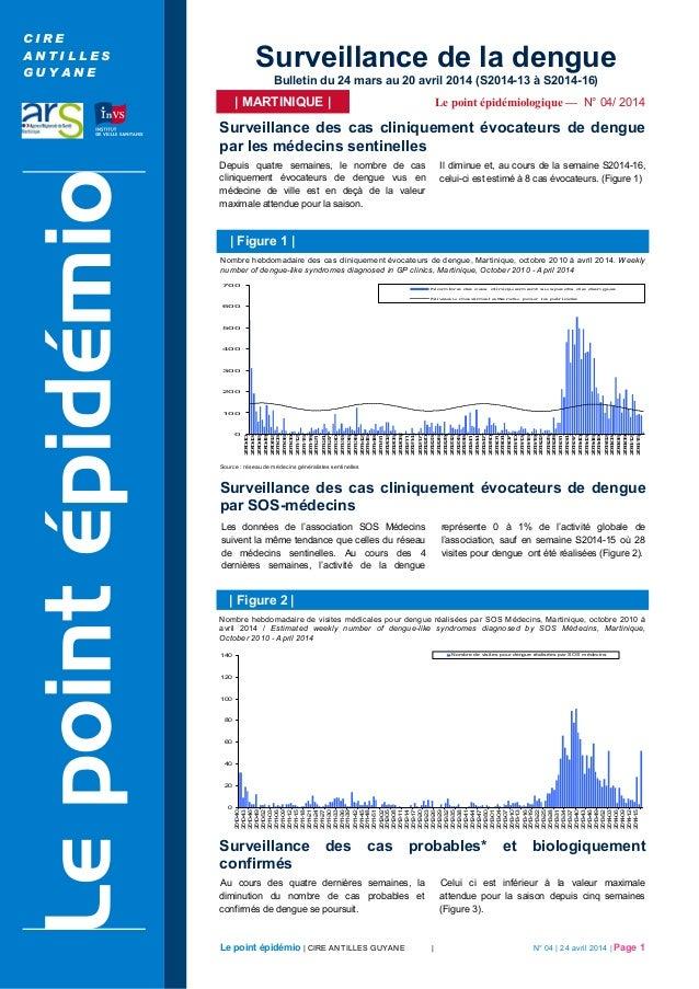 Le point épidémio | CIRE ANTILLES GUYANE | N° 04 | 24 avril 2014 | Page 1 C I R E A N T I L L E S G U Y A N E Le point épi...