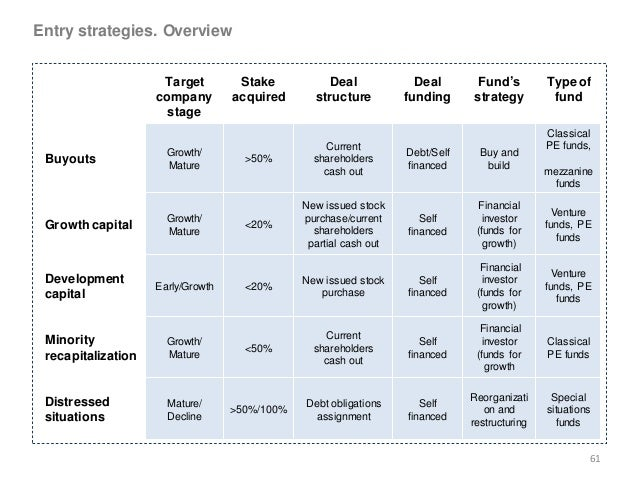Equity options strategy guide pdf