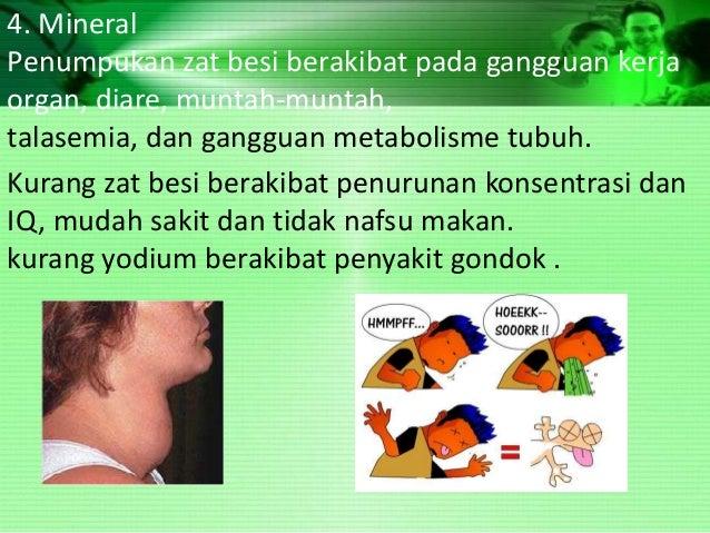 Pendidikan Kesehatan Gizi Remaja