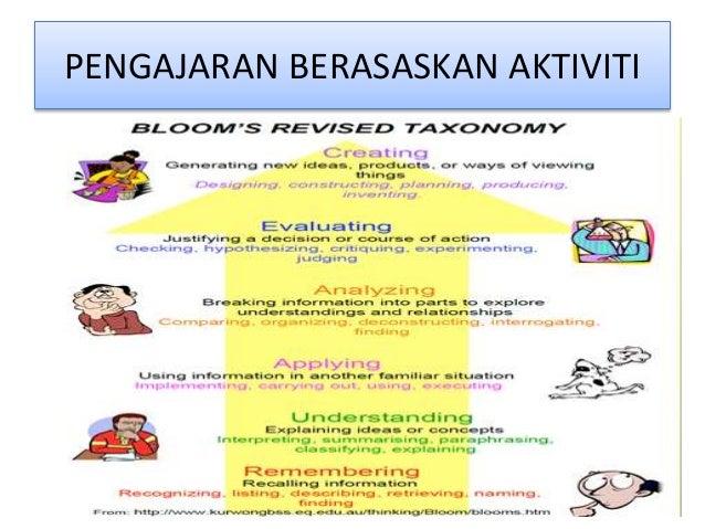 PENGAJARAN BERASASKAN AKTIVITI Pelajar bekerja secara kolaboratif - Murid telah mempunyai kemahiran sosial - Murid menguru...