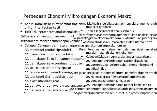 pengantar ekonomi makro pdf