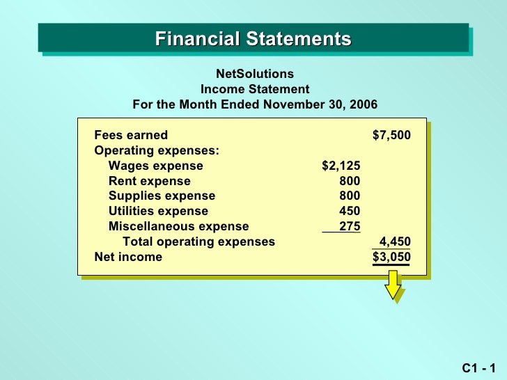 Financial Statements                   NetSolutions                Income Statement      For the Month Ended November 30, ...