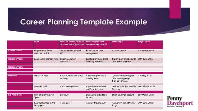 Career Plan Template Uk Career Planning Template ...