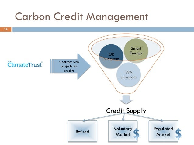 carbon credit management in india In india carbon credit decision are taken by kyoto protocol under united national frame work of climate change (unfcc)any fluctuations on population, pollution, iip, etc will impact on carbon credits.