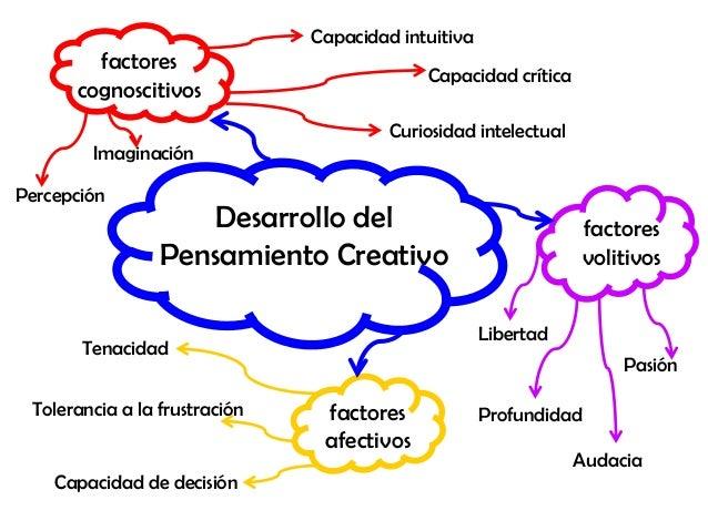 desarrollo pensamiento creativo: