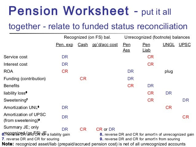 Worksheets Pension Worksheet collection pension worksheet photos kaessey pensions