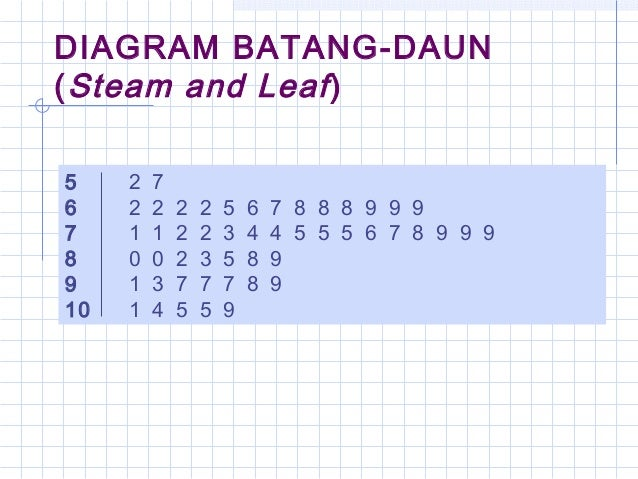 Matematika ccuart Image collections