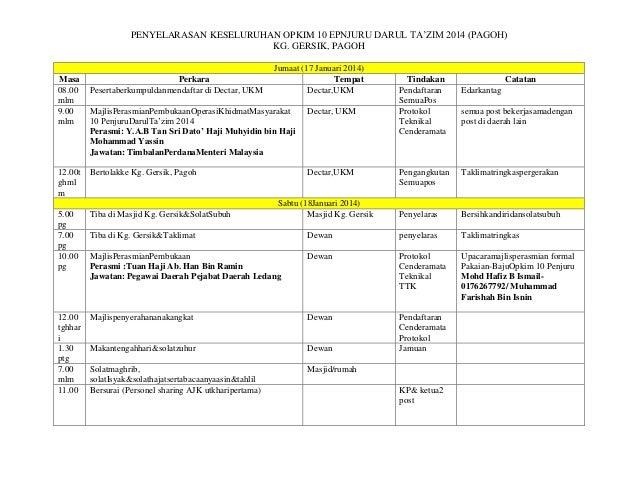 PENYELARASAN KESELURUHAN OPKIM 10 EPNJURU DARUL TA'ZIM 2014 (PAGOH) KG. GERSIK, PAGOH Jumaat (17 Januari 2014) Tempat Dect...
