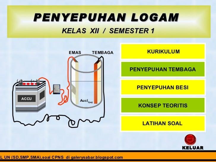 Penyepuhan Logam