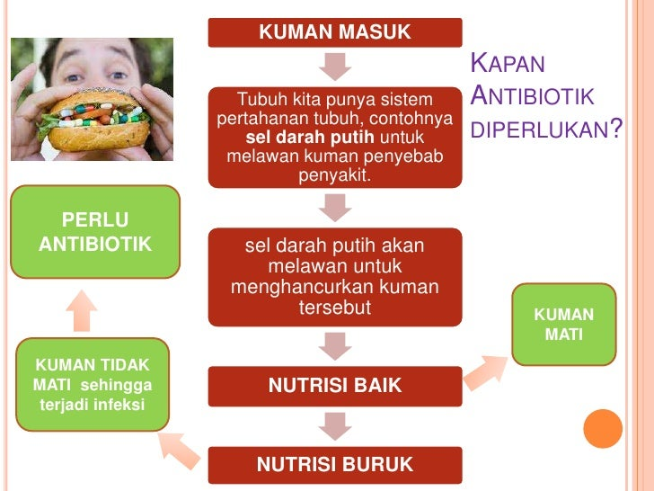 tetes mata antibiotik dan kortikosteroid