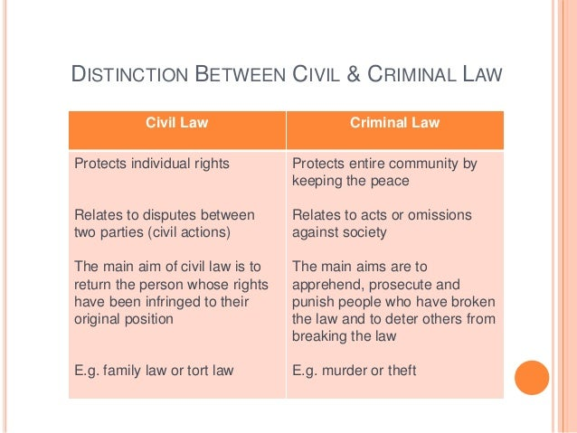 an essay on civil law