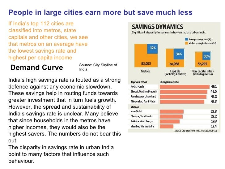 Demand Curve People In Large Cities Earn More But Save Much Less