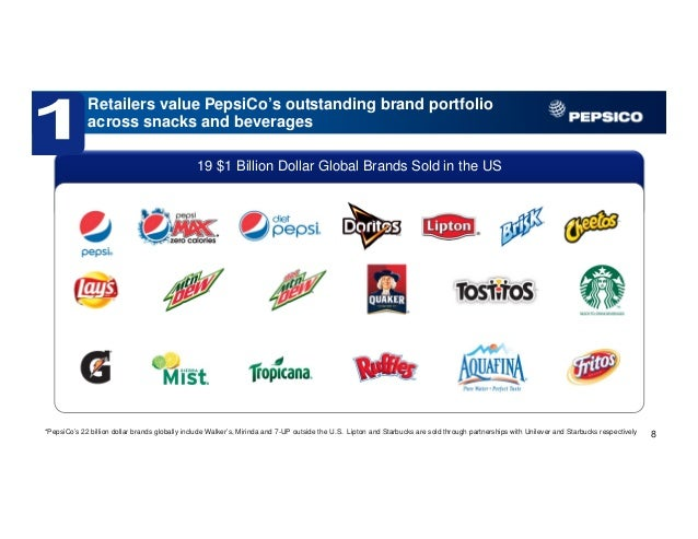 pepsi international communication strategy Pepsico international case study providing strategic consulting groups and locations at different stages and different cultures and local and regional leadership styles and communication in the first phase of the project.