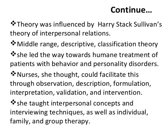 harry stack sullivans interpersonal theory essay Sullivan's interpersonal theory 1 interpersonal theory harry stack  sullivan 2 overview people develop their personality within a.