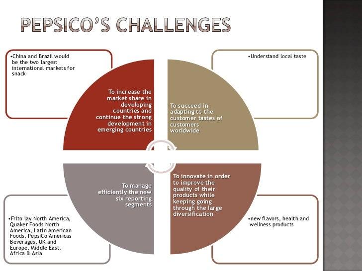 pepsico diversification