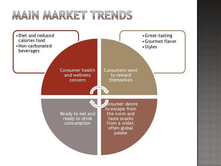 Pepsico diversification strategy analysis