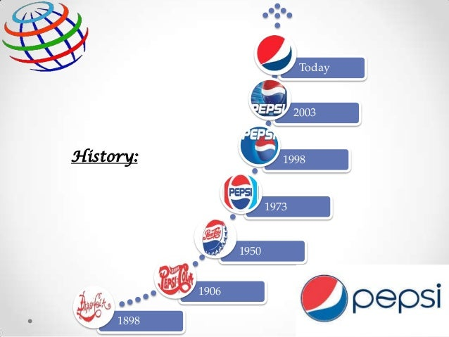 Diet Pepsi Logo History - counttoday