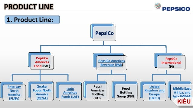 investor profile for pepsico Ceo, pepsico #11 indra nooyi  indra nooyi stepping down as pepsi ceo after 12 years at helm of the company why pepsi ceo indra nooyi loves 'sex and the city.