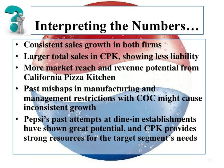 should pepsico acquire california pizza kitchen and carts of colorado Pepsico in mexico business analysis pepsico should then concentrate on gaining share in the latin american carts of colorado and california pizza kitchen.