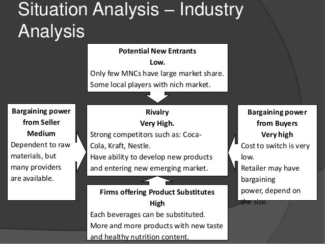 Pepsico's diversification strategy in 2008 analysis