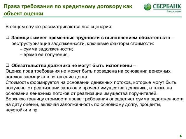 Одностороннее Изменение Условий Кредитного Договора