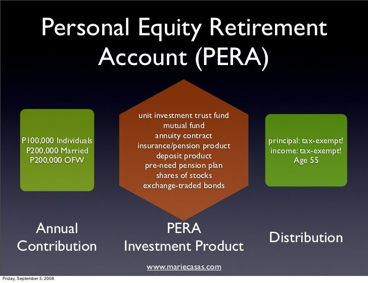 Personal Equity Retirement                        Account (PERA)                                     unit investment trust...