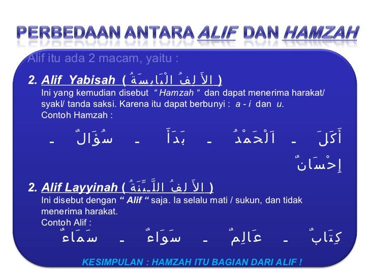 Perbedaan alif dan hamzah
