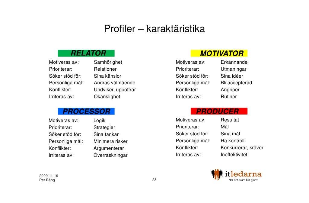 Profiler – karaktäristika              RELATOR                                       MOTIVATOR     Motiveras av:     Samhö...