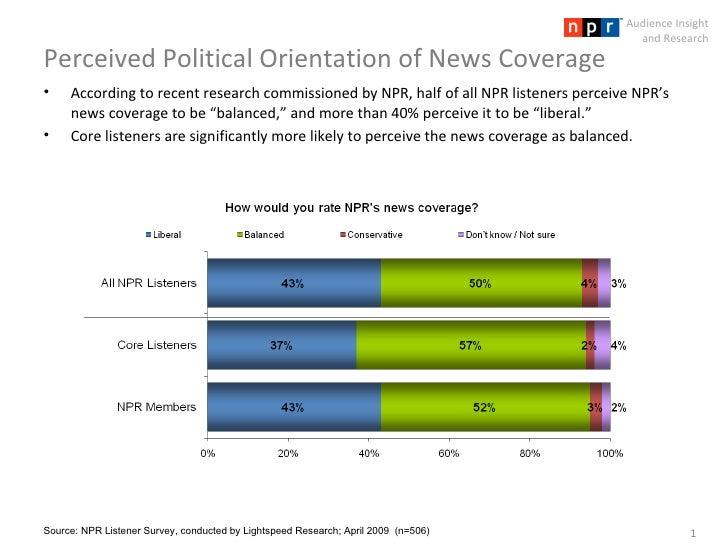 Perceived Orientation Of NPR Programming