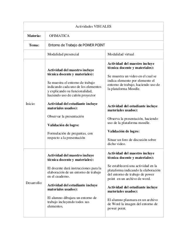 Actividades VISUALESMateria:       OFIMATICA  Tema:       Entorno de Trabajo de POWER POINT              Modalidad presenc...