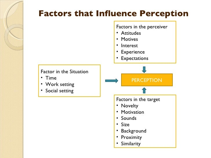 factors influence individual behavior in tesco Some of the external factors that influences consumer behavior are as follows: besides the internal factors, external factors also influence consumer behaviour these factors are not individualistic and are external to the individual these factors include culture, subculture, social class .