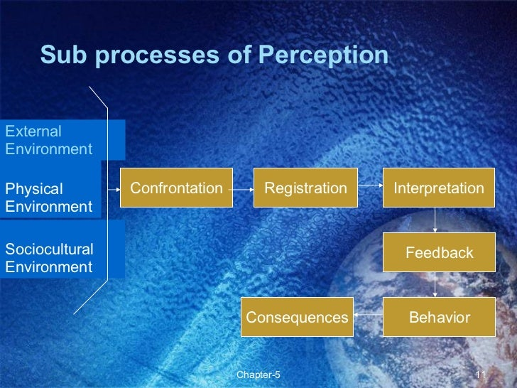 the sub processes of perception Top-down and bottom-up processing are processes that usually work together,   you may be using top-down processing as you perceive an object whose form.