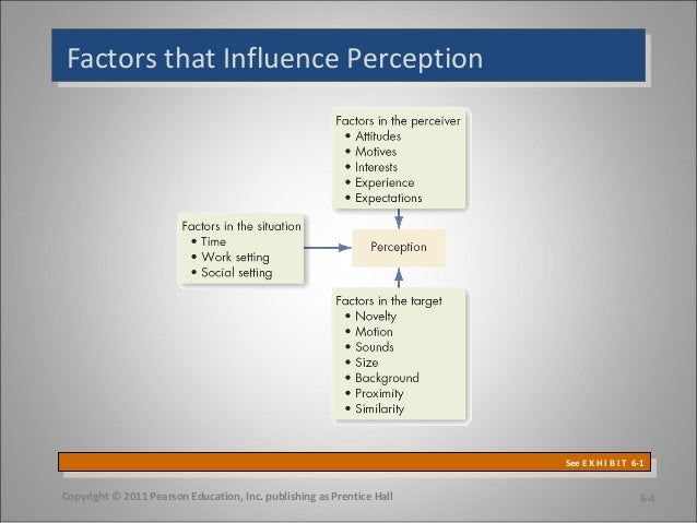 factors that influence perception 1 cognitive psychology & its applications factors that influence perception one  of the central assumptions of the constructivist approach to perception is that.