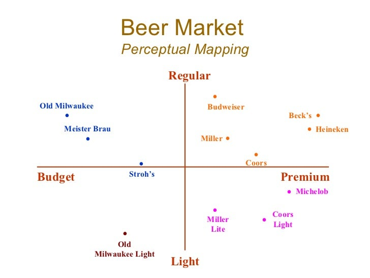 how perception maps and brand repositioning affects customers perception of a brand This research indicates how perceptual and preferential taste tests can be   taste tests: impacts of consumer perceptions and preferences on brand  positioning  visual maps to provide support to marketing managers for making  better brand.
