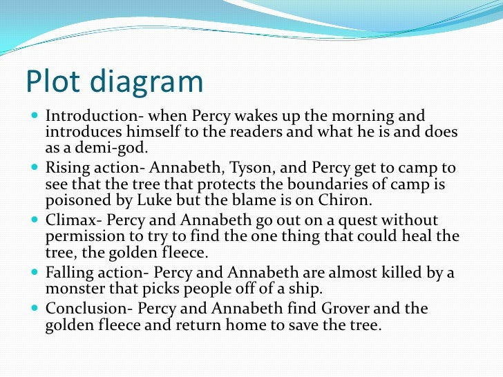 percy jackson book report essay Find helpful customer reviews and review ratings for percy jackson's  report abuse 40 out of 5  this book and the similar roman themed book are narrated.