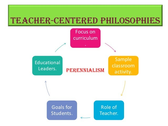 Educational Philosophies Definitions and Comparison Chart