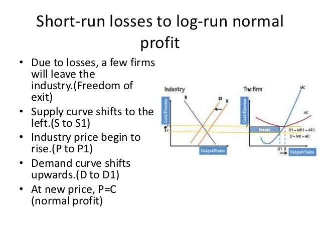 how to find short run equilibrium output
